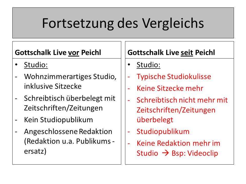 Fortsetzung des Vergleichs Gottschalk Live vor Peichl Studio: -Wohnzimmerartiges Studio, inklusive Sitzecke -Schreibtisch überbelegt mit Zeitschriften/Zeitungen -Kein Studiopublikum -Angeschlossene Redaktion (Redaktion u.a.