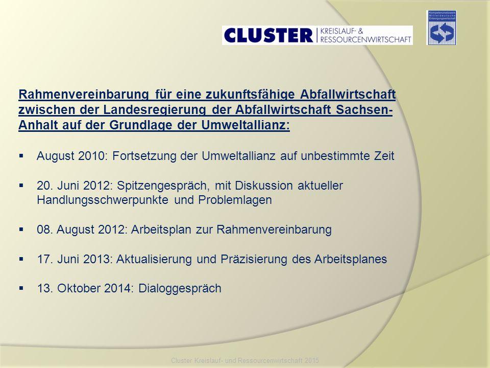 Rahmenvereinbarung für eine zukunftsfähige Abfallwirtschaft zwischen der Landesregierung der Abfallwirtschaft Sachsen- Anhalt auf der Grundlage der Um