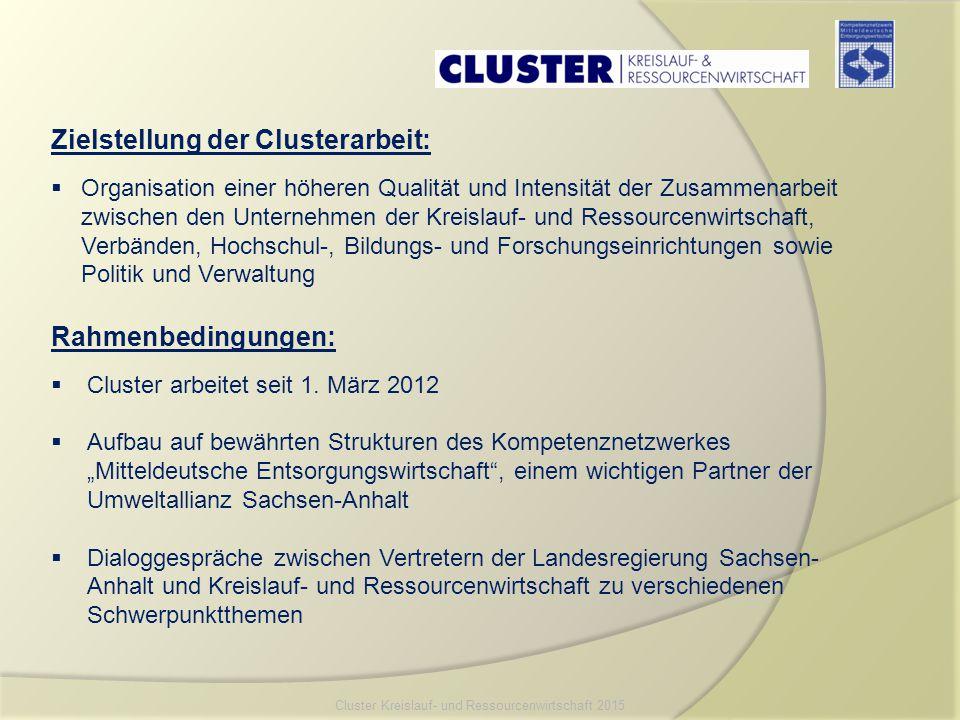 Zielstellung der Clusterarbeit:  Organisation einer höheren Qualität und Intensität der Zusammenarbeit zwischen den Unternehmen der Kreislauf- und Re