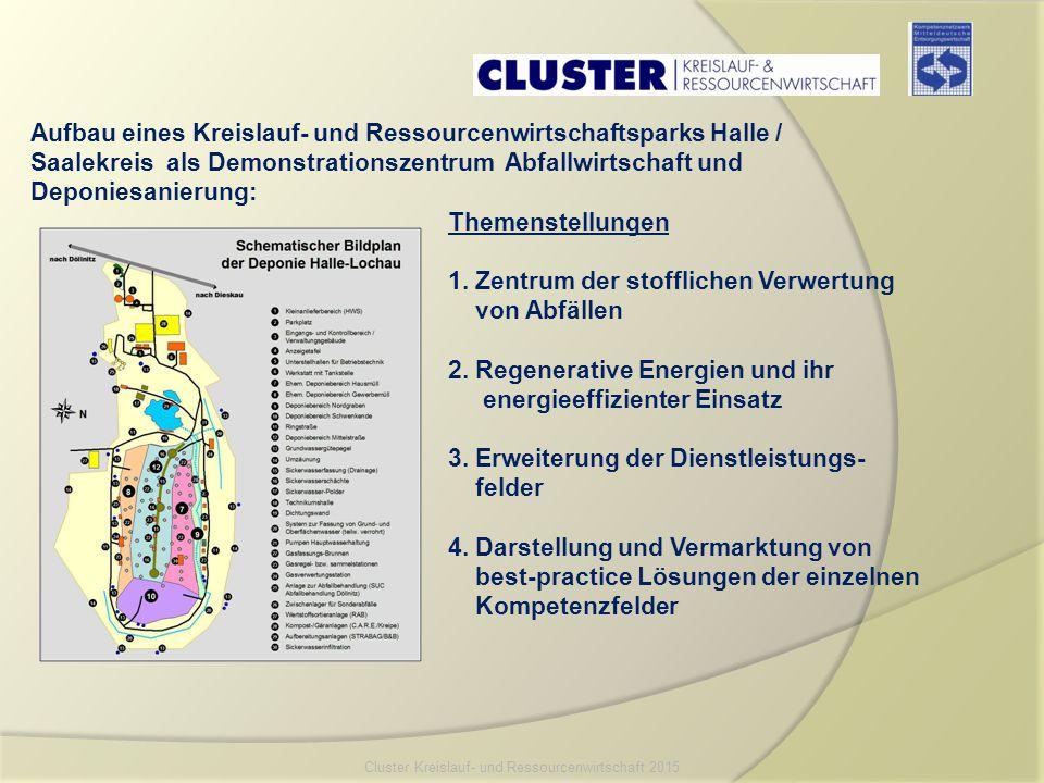 Aufbau eines Kreislauf- und Ressourcenwirtschaftsparks Halle / Saalekreis als Demonstrationszentrum Abfallwirtschaft und Deponiesanierung: Themenstell