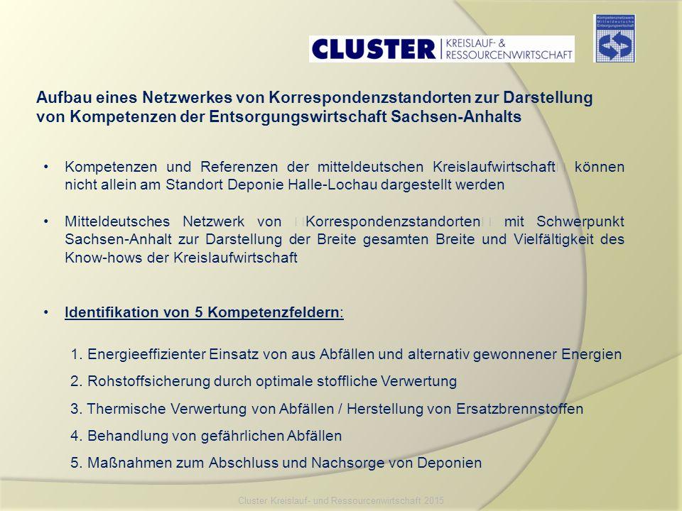 Aufbau eines Netzwerkes von Korrespondenzstandorten zur Darstellung von Kompetenzen der Entsorgungswirtschaft Sachsen-Anhalts Kompetenzen und Referenz