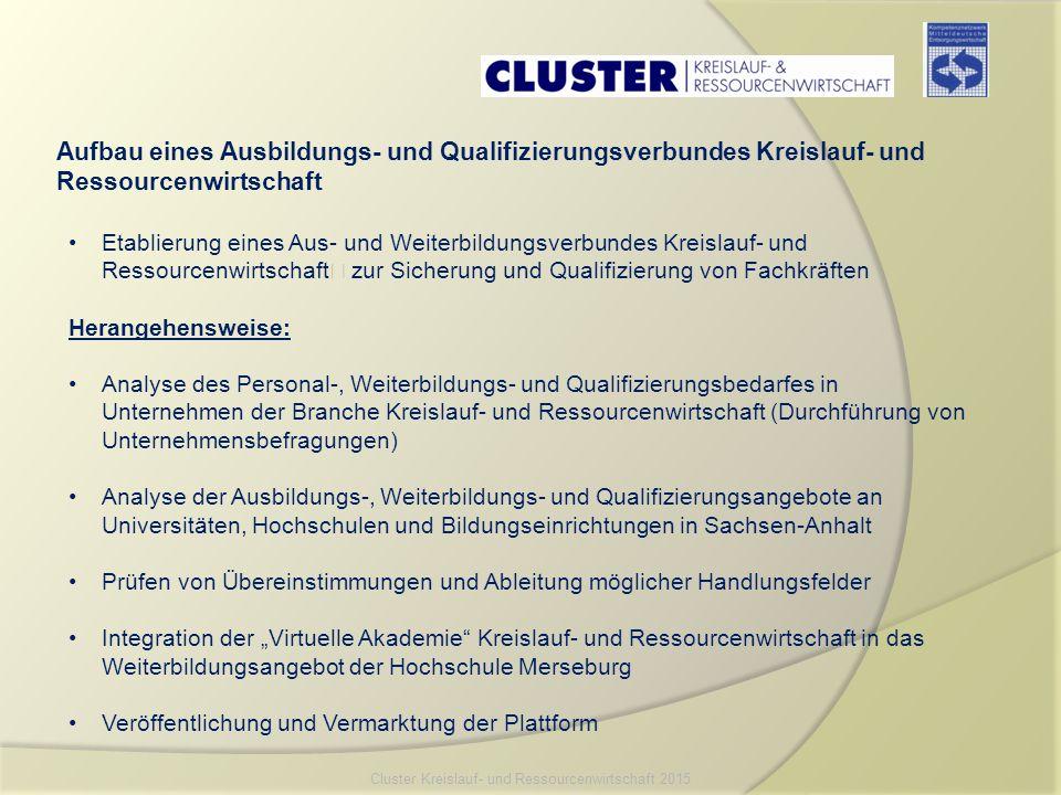 Cluster Kreislauf- und Ressourcenwirtschaft 2015 Aufbau eines Ausbildungs- und Qualifizierungsverbundes Kreislauf- und Ressourcenwirtschaft Etablierun