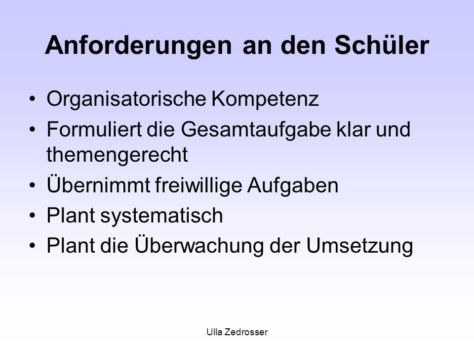 Ulla Zedrosser Anforderungen an den Schüler Organisatorische Kompetenz Formuliert die Gesamtaufgabe klar und themengerecht Übernimmt freiwillige Aufgaben Plant systematisch Plant die Überwachung der Umsetzung