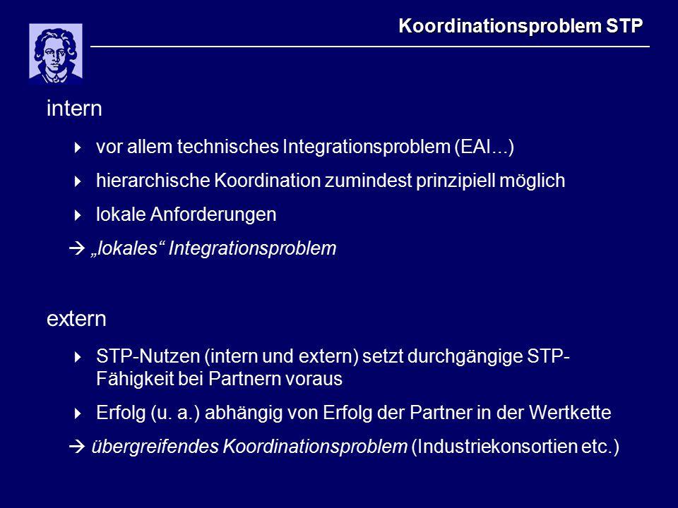 """Koordinationsproblem STP intern  vor allem technisches Integrationsproblem (EAI...)  hierarchische Koordination zumindest prinzipiell möglich  lokale Anforderungen  """"lokales Integrationsproblem extern  STP-Nutzen (intern und extern) setzt durchgängige STP- Fähigkeit bei Partnern voraus  Erfolg (u."""