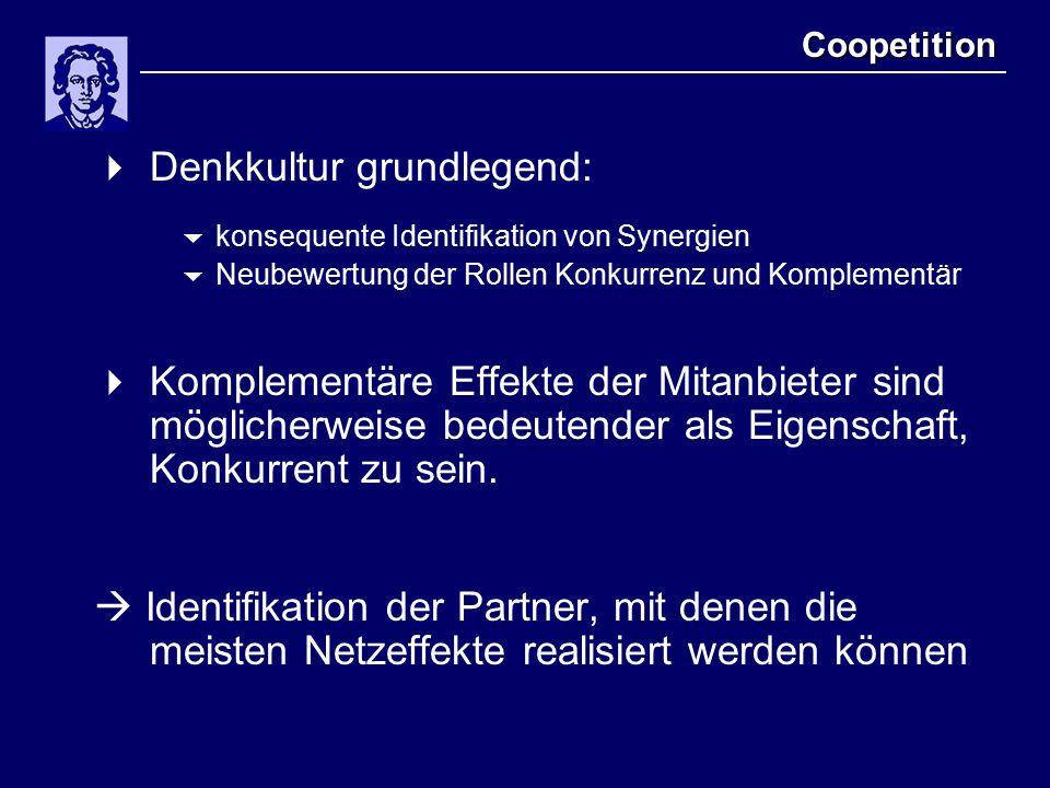 Coopetition  Denkkultur grundlegend:  konsequente Identifikation von Synergien  Neubewertung der Rollen Konkurrenz und Komplementär  Komplementäre Effekte der Mitanbieter sind möglicherweise bedeutender als Eigenschaft, Konkurrent zu sein.
