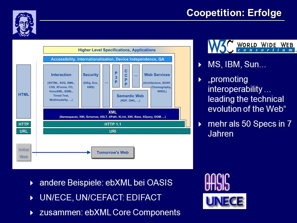 "Coopetition: Erfolge  MS, IBM, Sun... ""promoting interoperability..."