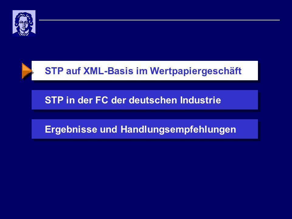 STP auf XML-Basis im WertpapiergeschäftSTP in der FC der deutschen IndustrieErgebnisse und Handlungsempfehlungen