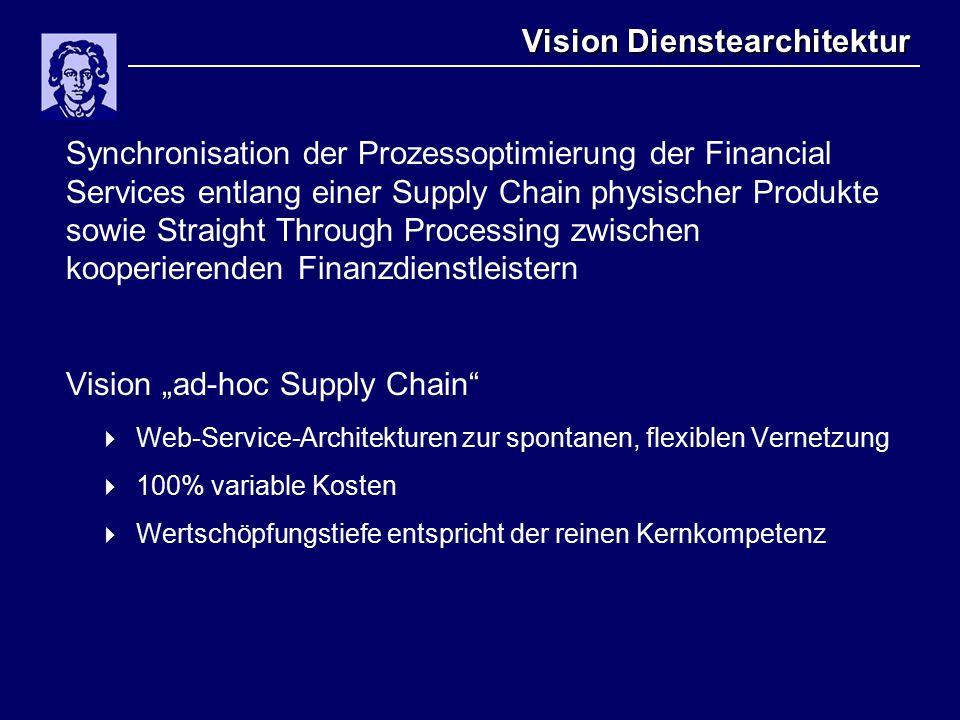 """Vision Dienstearchitektur Synchronisation der Prozessoptimierung der Financial Services entlang einer Supply Chain physischer Produkte sowie Straight Through Processing zwischen kooperierenden Finanzdienstleistern Vision """"ad-hoc Supply Chain  Web-Service-Architekturen zur spontanen, flexiblen Vernetzung  100% variable Kosten  Wertschöpfungstiefe entspricht der reinen Kernkompetenz"""