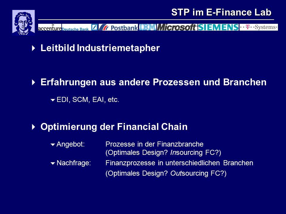 Leitbild Industriemetapher  Erfahrungen aus andere Prozessen und Branchen  EDI, SCM, EAI, etc.
