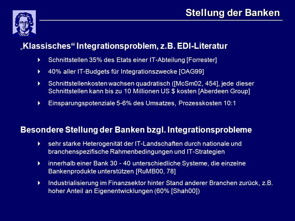 """Stellung der Banken """" Klassisches Integrationsproblem, z.B."""