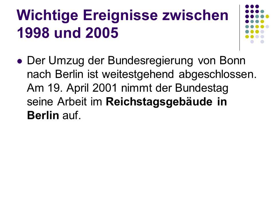 Wichtige Ereignisse zwischen 1998 und 2005 Der Umzug der Bundesregierung von Bonn nach Berlin ist weitestgehend abgeschlossen. Am 19. April 2001 nimmt