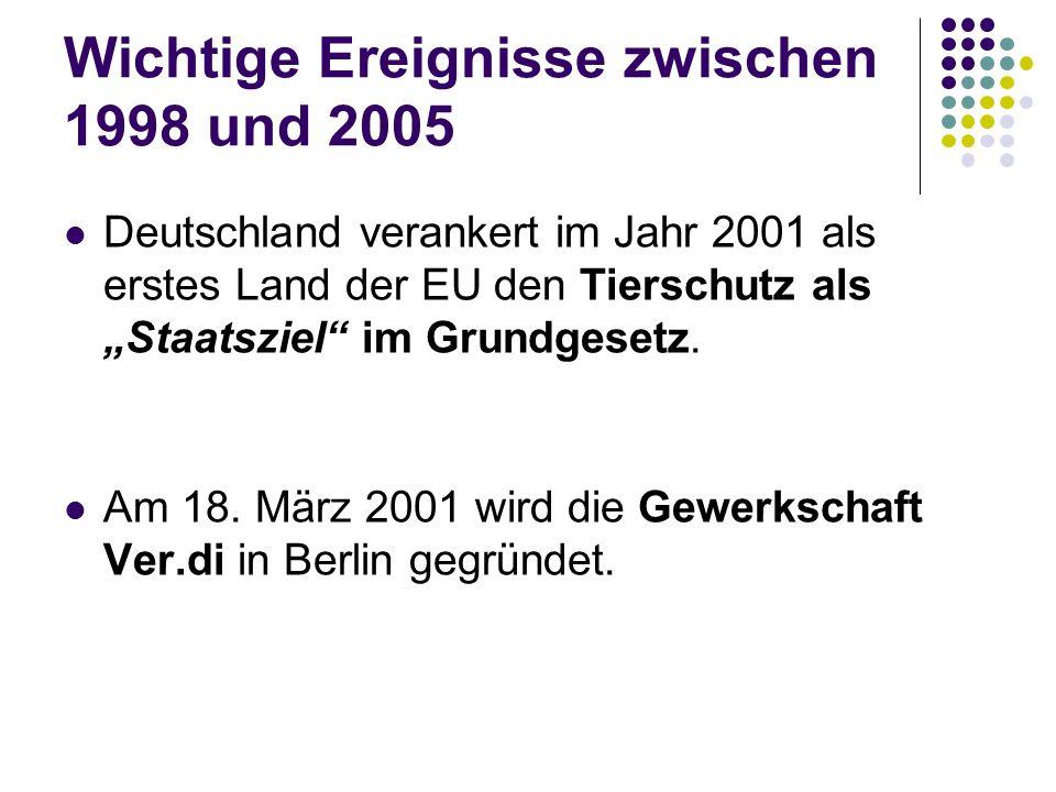 """Wichtige Ereignisse zwischen 1998 und 2005 Deutschland verankert im Jahr 2001 als erstes Land der EU den Tierschutz als """"Staatsziel"""" im Grundgesetz. A"""