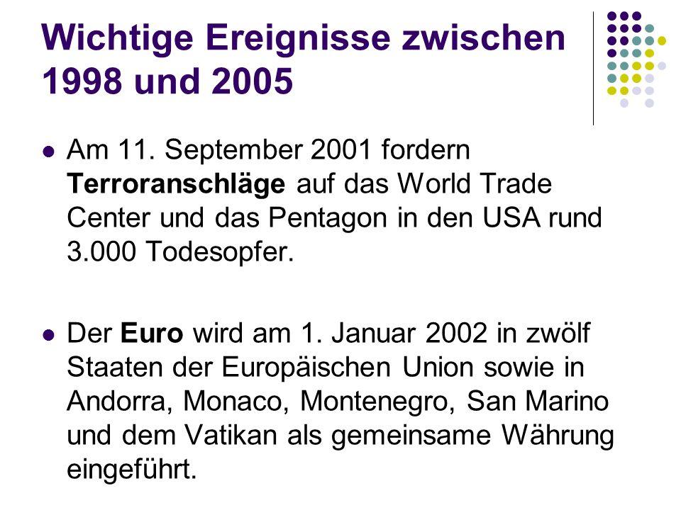 Wichtige Ereignisse zwischen 1998 und 2005 Am 11. September 2001 fordern Terroranschläge auf das World Trade Center und das Pentagon in den USA rund 3