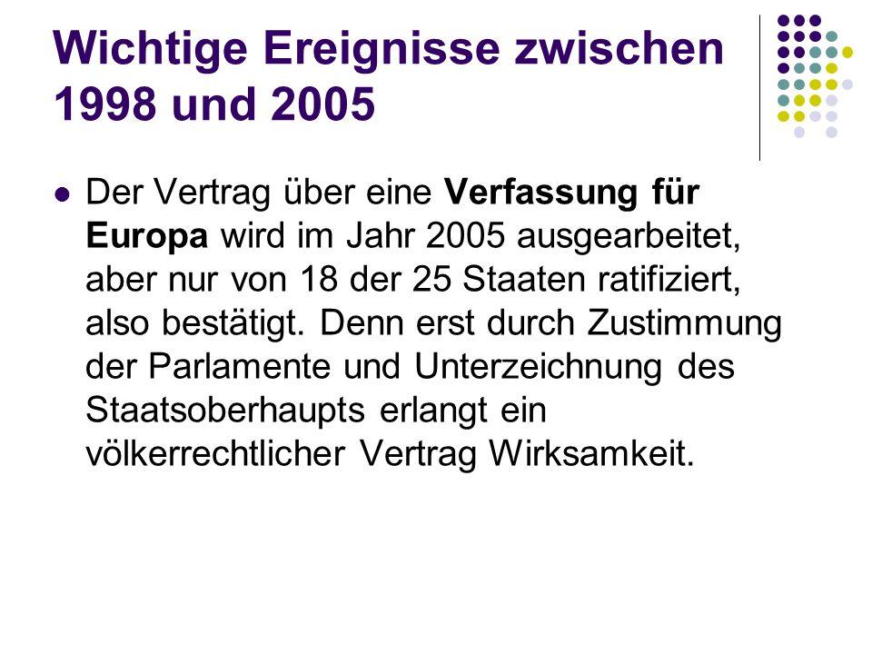 Wichtige Ereignisse zwischen 1998 und 2005 Der Vertrag über eine Verfassung für Europa wird im Jahr 2005 ausgearbeitet, aber nur von 18 der 25 Staaten