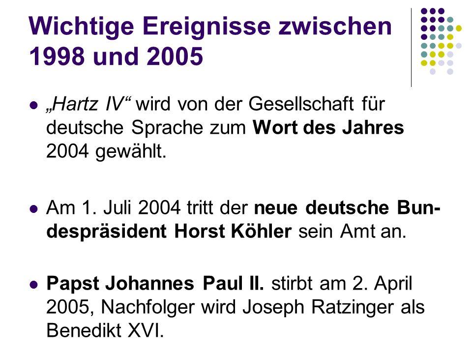 """Wichtige Ereignisse zwischen 1998 und 2005 """"Hartz IV"""" wird von der Gesellschaft für deutsche Sprache zum Wort des Jahres 2004 gewählt. Am 1. Juli 2004"""