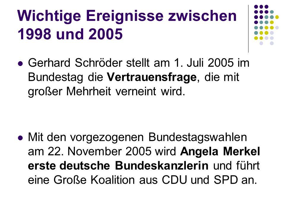 Wichtige Ereignisse zwischen 1998 und 2005 Gerhard Schröder stellt am 1. Juli 2005 im Bundestag die Vertrauensfrage, die mit großer Mehrheit verneint