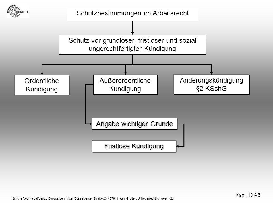 © Alle Rechte bei Verlag Europa-Lehrmittel, Düsselberger Straße 23, 42781 Haan-Gruiten. Urheberrechtlich geschützt. Schutzbestimmungen im Arbeitsrecht
