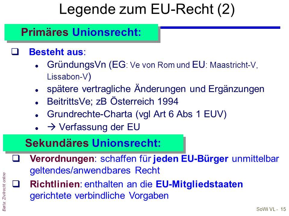 SoWi VL - 14 Barta: Zivilrecht online Aufbau des EU-Rechts Primäres UnionsR Sekundäres UnionsR = EU-VerfassungsR Verordnungen VO Richtlinien RL