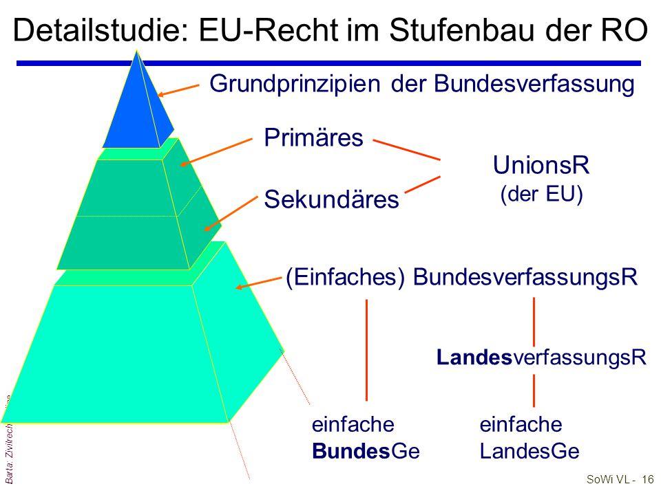 SoWi VL - 15 Barta: Zivilrecht online Legende zum EU-Recht (2) qBesteht aus: l GründungsVn (EG : Ve von Rom und EU : Maastricht-V, Lissabon-V ) l spät
