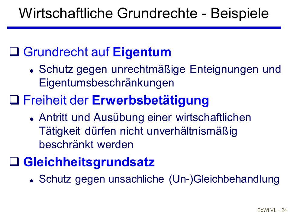 SoWi VL - 23 Österreichische Wirtschaftsverfassung qUnionsrecht l Grundfreiheiten, Wettbewerbsrecht qGrundprinzipien der öst.