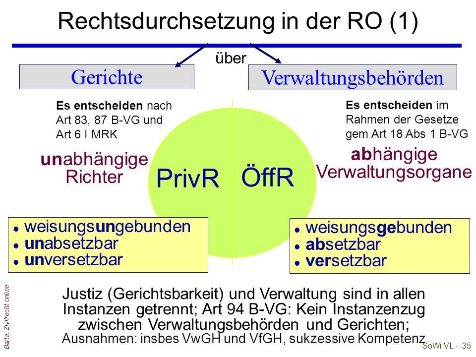 SoWi VL - 34 Barta: Zivilrecht online Rechtsdurchsetzung