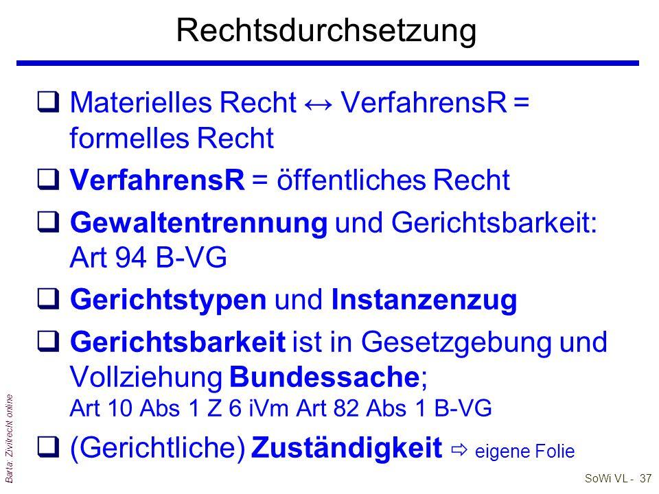 SoWi VL - 36 Barta: Zivilrecht online Rechtsdurchsetzung in der RO (2) unabhängige Richter PrivR ÖffR abhängige Verwaltungsorgane durch: Urteil oder B