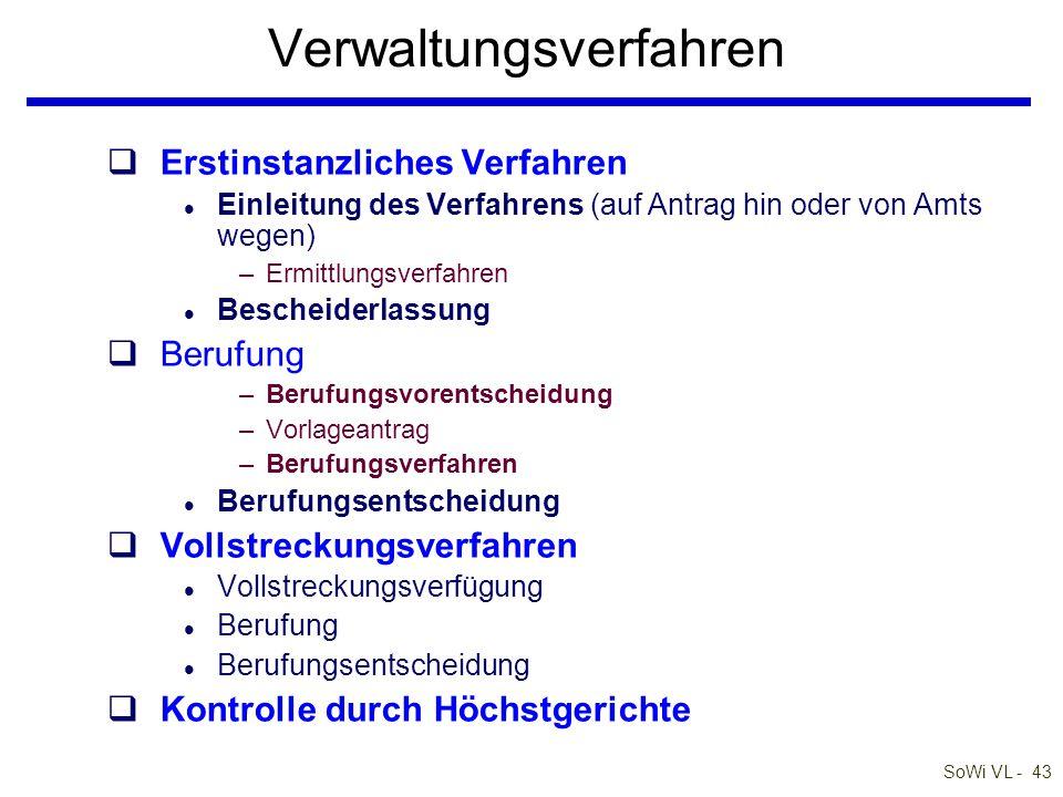 SoWi VL - 42 Besonderes Verwaltungsrecht qBundesgesetze l Gewerbeordnung l Bundesvergabegesetz 2006 l Fremdenpolizeigesetz l Vereinsgesetz qLandesgese