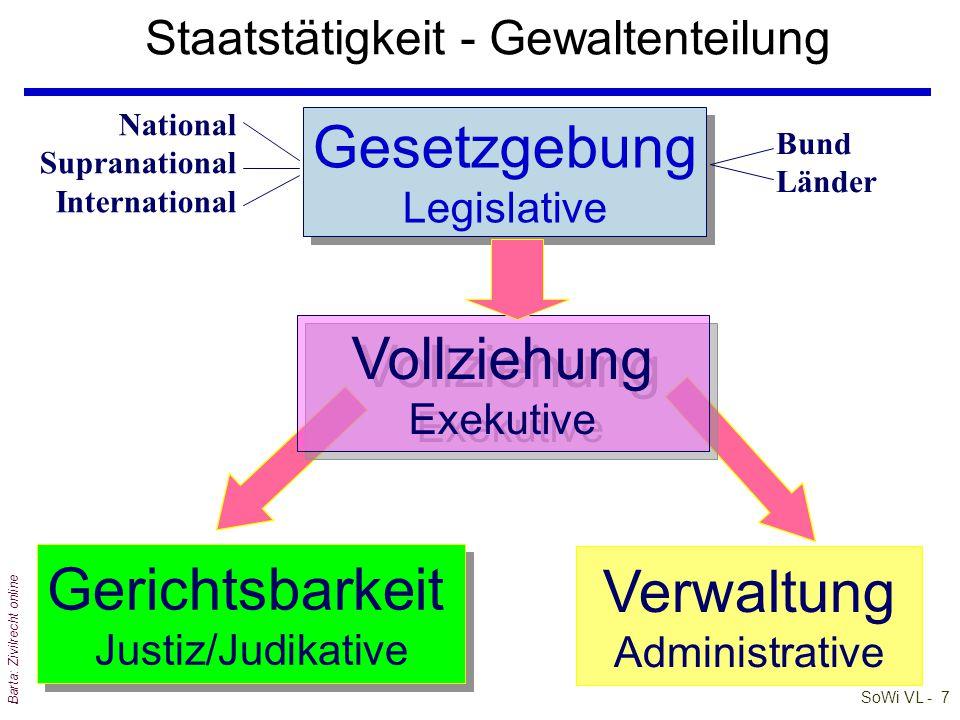 """SoWi VL - 6 Einteilungen II qZwingendes und nachgiebiges Recht l zwingend (""""ius cogens""""): kann durch Parteienver- einbarung nicht abgeändert werden (z"""
