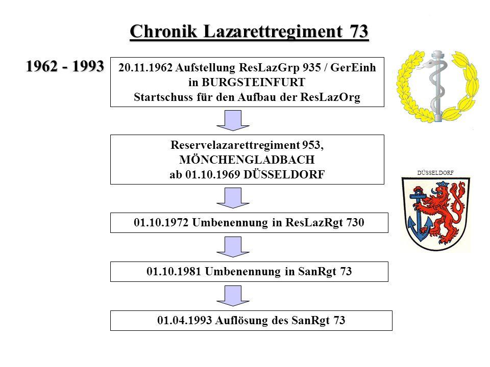 Chronik Lazarettregiment 73 1962 - 1993 20.11.1962 Aufstellung ResLazGrp 935 / GerEinh in BURGSTEINFURT Startschuss für den Aufbau der ResLazOrg Reser
