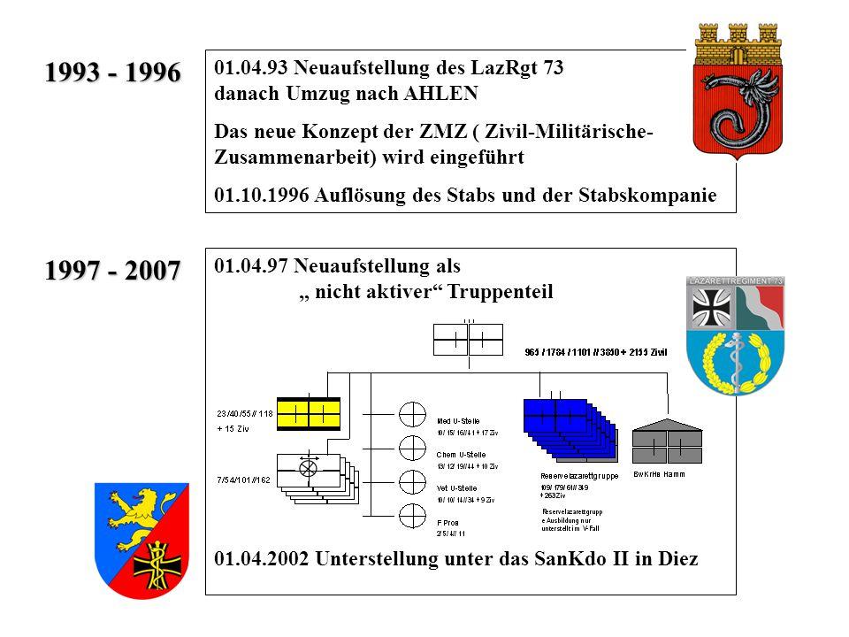 1993 - 1996 01.04.93 Neuaufstellung des LazRgt 73 danach Umzug nach AHLEN Das neue Konzept der ZMZ ( Zivil-Militärische- Zusammenarbeit) wird eingefüh