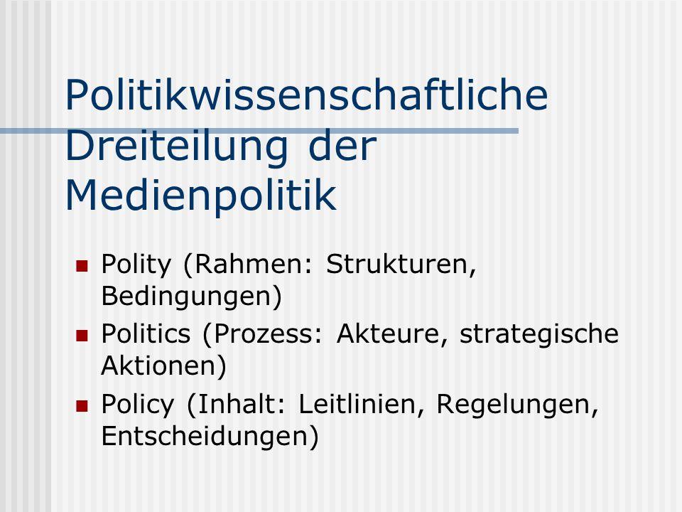 Politikwissenschaftliche Dreiteilung der Medienpolitik Polity (Rahmen: Strukturen, Bedingungen) Politics (Prozess: Akteure, strategische Aktionen) Pol