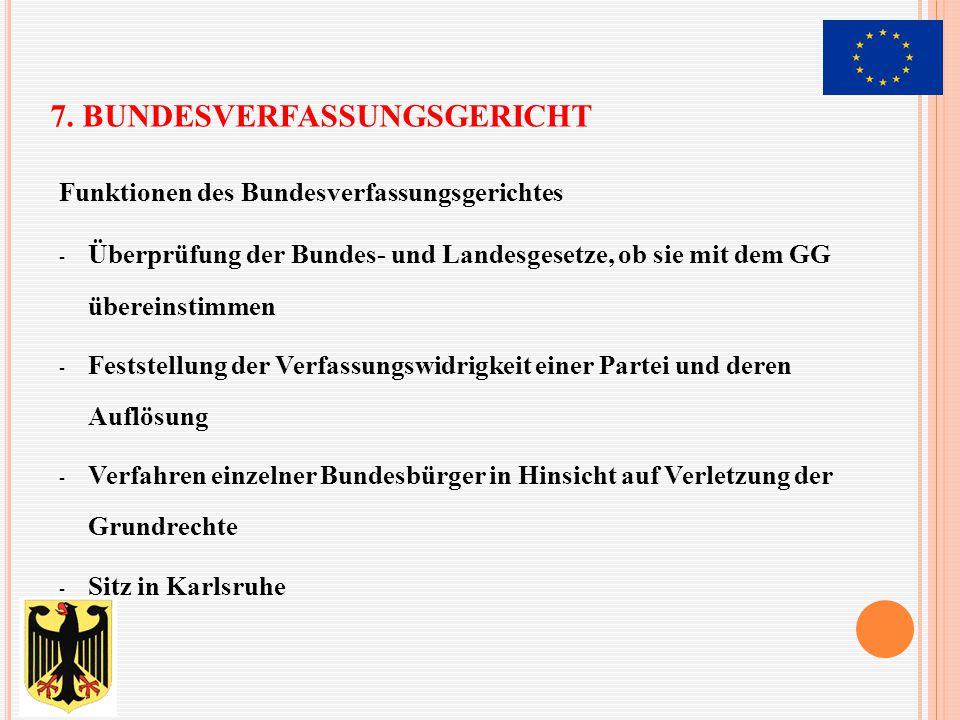 7. BUNDESVERFASSUNGSGERICHT Funktionen des Bundesverfassungsgerichtes - Überprüfung der Bundes- und Landesgesetze, ob sie mit dem GG übereinstimmen -