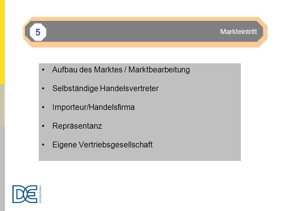 Aufbau des Marktes / Marktbearbeitung Selbständige Handelsvertreter Importeur/Handelsfirma Repräsentanz Eigene Vertriebsgesellschaft Markteintritt 5