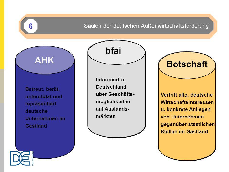 AHK bfai Botschaft Vertritt allg. deutsche Wirtschaftsinteressen u. konkrete Anliegen von Unternehmen gegenüber staatlichen Stellen im Gastland Betreu