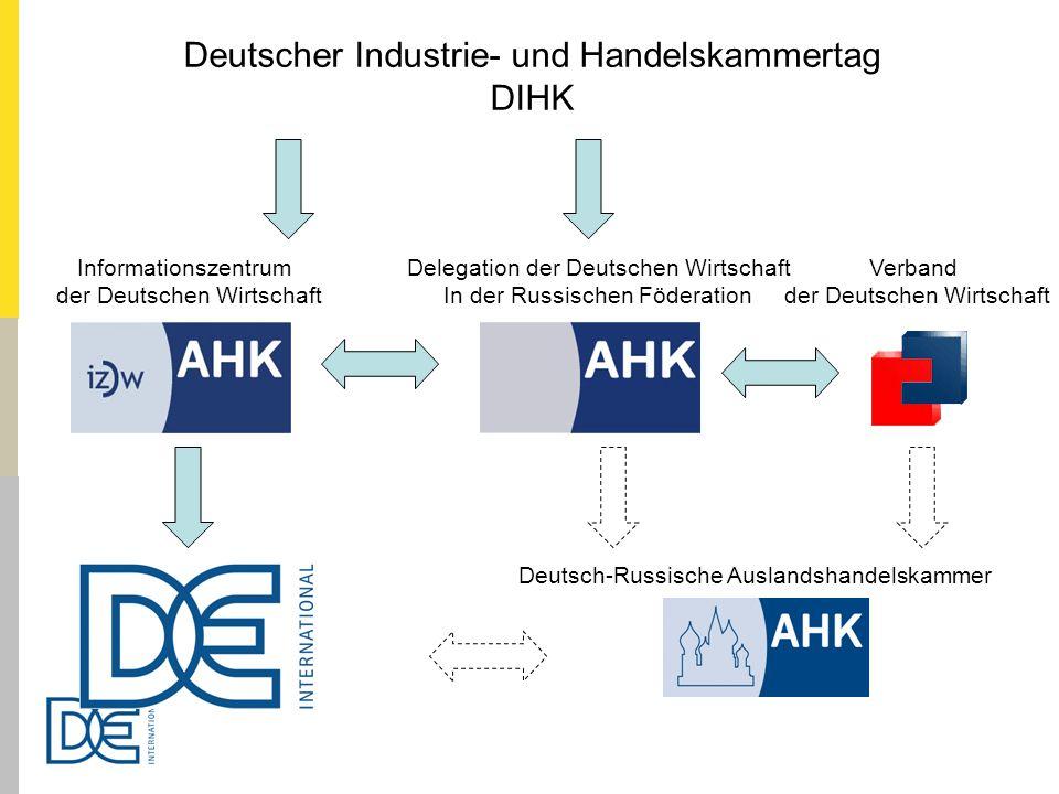 Informationszentrum der Deutschen Wirtschaft Delegation der Deutschen Wirtschaft In der Russischen Föderation Deutscher Industrie- und Handelskammerta