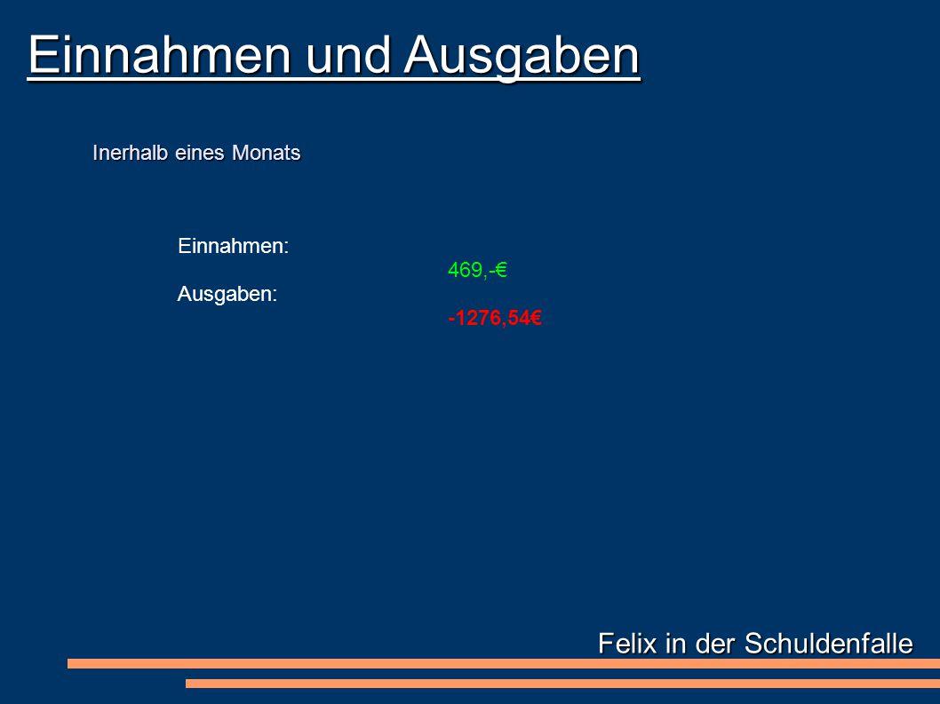 Felix in der Schuldenfalle Einnahmen und Ausgaben Einnahmen: 469,-€ Ausgaben: -1276,54€ Inerhalb eines Monats