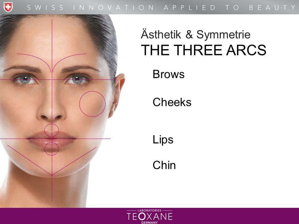 T H E B E S T O F H Y A L U R O N I C A C I D Ästhetik & Symmetrie THE THREE ARCS Brows Cheeks Lips Chin