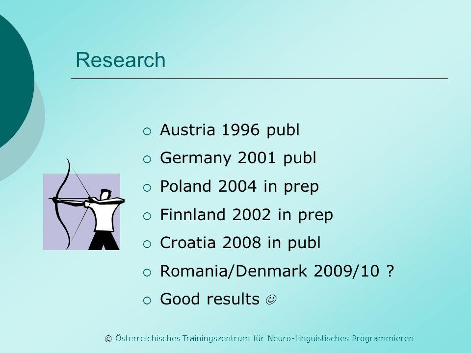 © Österreichisches Trainingszentrum für Neuro-Linguistisches Programmieren Research  Austria 1996 publ  Germany 2001 publ  Poland 2004 in prep  Finnland 2002 in prep  Croatia 2008 in publ  Romania/Denmark 2009/10 .
