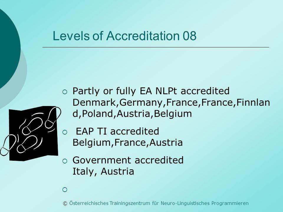 © Österreichisches Trainingszentrum für Neuro-Linguistisches Programmieren Levels of Accreditation 08  Partly or fully EA NLPt accredited Denmark,Ger