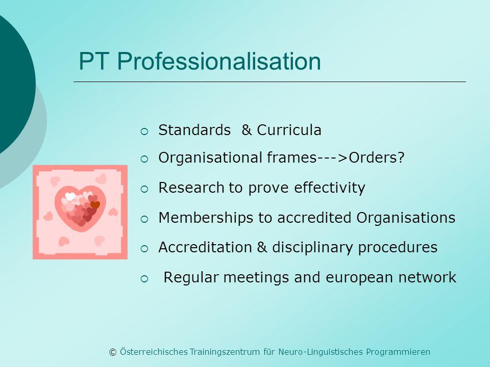 © Österreichisches Trainingszentrum für Neuro-Linguistisches Programmieren PT Professionalisation  Standards & Curricula  Organisational frames--->O