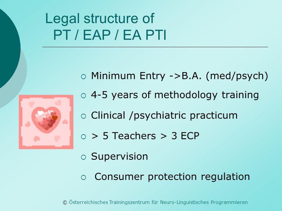 © Österreichisches Trainingszentrum für Neuro-Linguistisches Programmieren Legal structure of PT / EAP / EA PTI  Minimum Entry ->B.A. (med/psych)  4