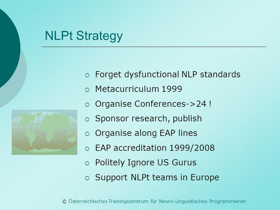 © Österreichisches Trainingszentrum für Neuro-Linguistisches Programmieren NLPt Strategy  Forget dysfunctional NLP standards  Metacurriculum 1999  Organise Conferences->24 .