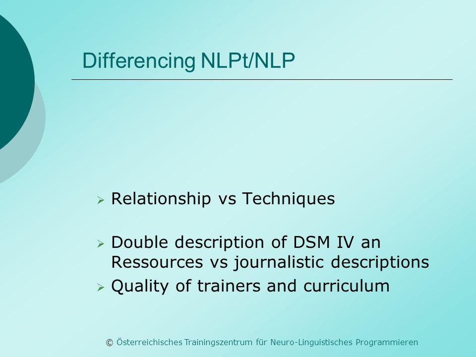© Österreichisches Trainingszentrum für Neuro-Linguistisches Programmieren Differencing NLPt/NLP  Relationship vs Techniques  Double description of