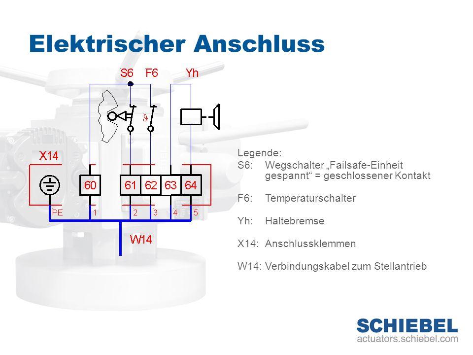 """Elektrischer Anschluss Legende: S6: Wegschalter """"Failsafe-Einheit gespannt"""" = geschlossener Kontakt F6: Temperaturschalter Yh: Haltebremse X14: Anschl"""