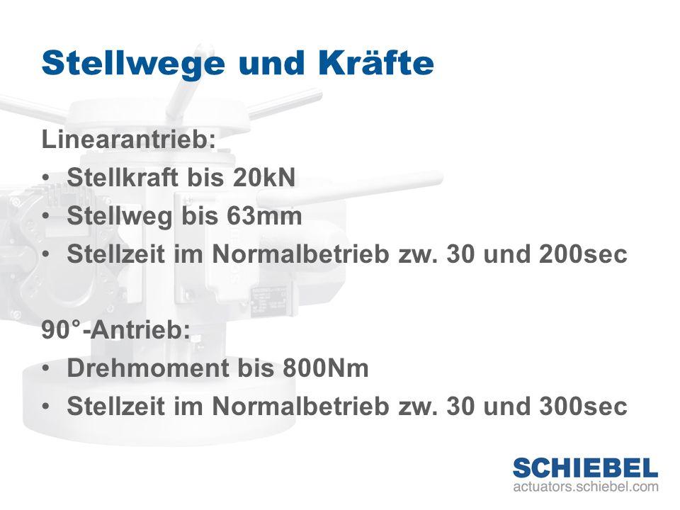 Stellwege und Kräfte Linearantrieb: Stellkraft bis 20kN Stellweg bis 63mm Stellzeit im Normalbetrieb zw. 30 und 200sec 90°-Antrieb: Drehmoment bis 800