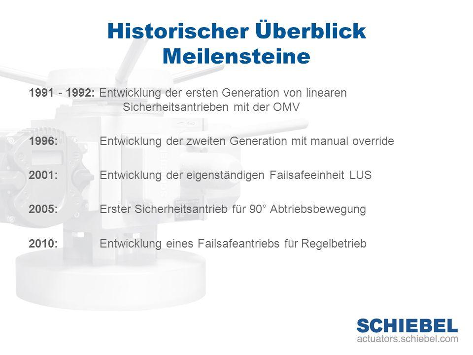 Historischer Überblick Meilensteine 1991 - 1992: Entwicklung der ersten Generation von linearen Sicherheitsantrieben mit der OMV 1996: Entwicklung der