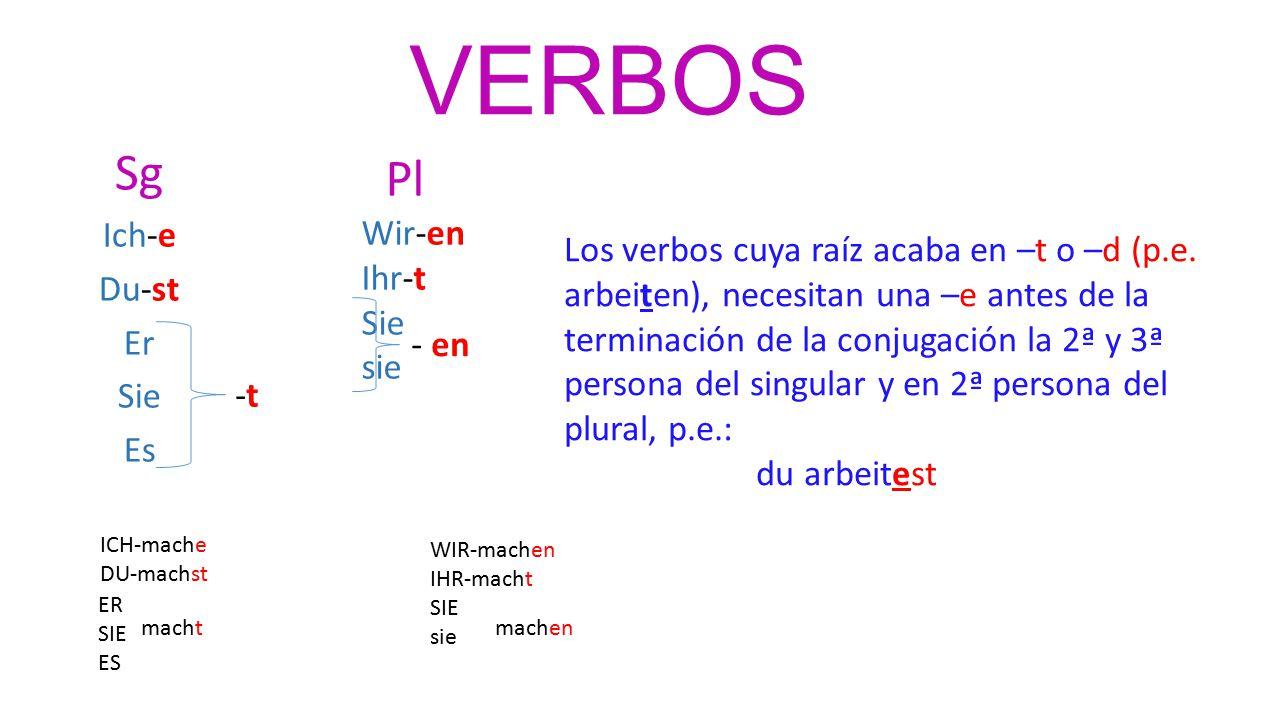VERBOS Sg Ich-e Du-st Er Sie Es -t-t Pl Wir-en Ihr-t Sie sie - en Los verbos cuya raíz acaba en –t o –d (p.e. arbeiten), necesitan una –e antes de la