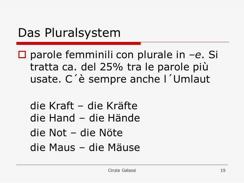 Das Pluralsystem  parole femminili con plurale in –e. Si tratta ca. del 25% tra le parole più usate. C´è sempre anche l´Umlaut die Kraft – die Kräfte