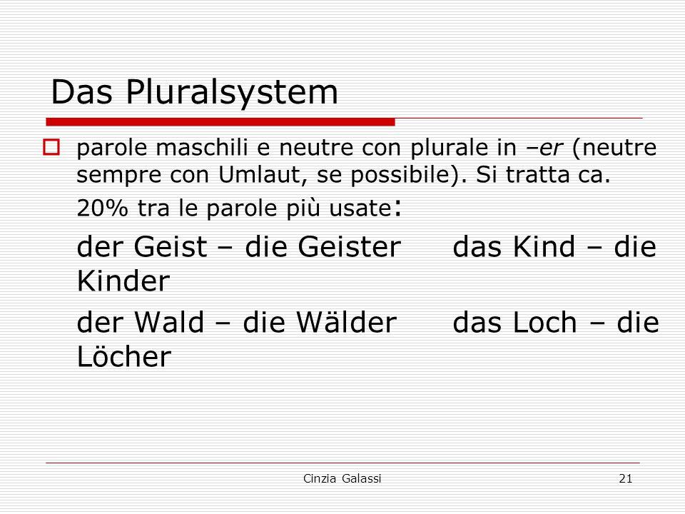 Das Pluralsystem  parole maschili e neutre con plurale in –er (neutre sempre con Umlaut, se possibile). Si tratta ca. 20% tra le parole più usate : d