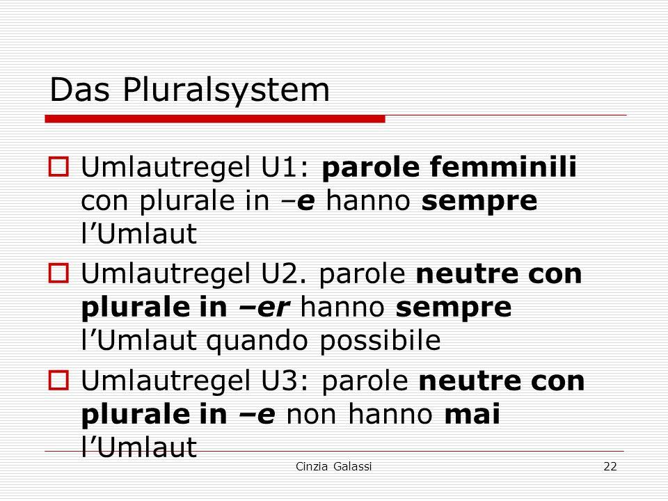 Das Pluralsystem  Umlautregel U1: parole femminili con plurale in –e hanno sempre l'Umlaut  Umlautregel U2. parole neutre con plurale in –er hanno s